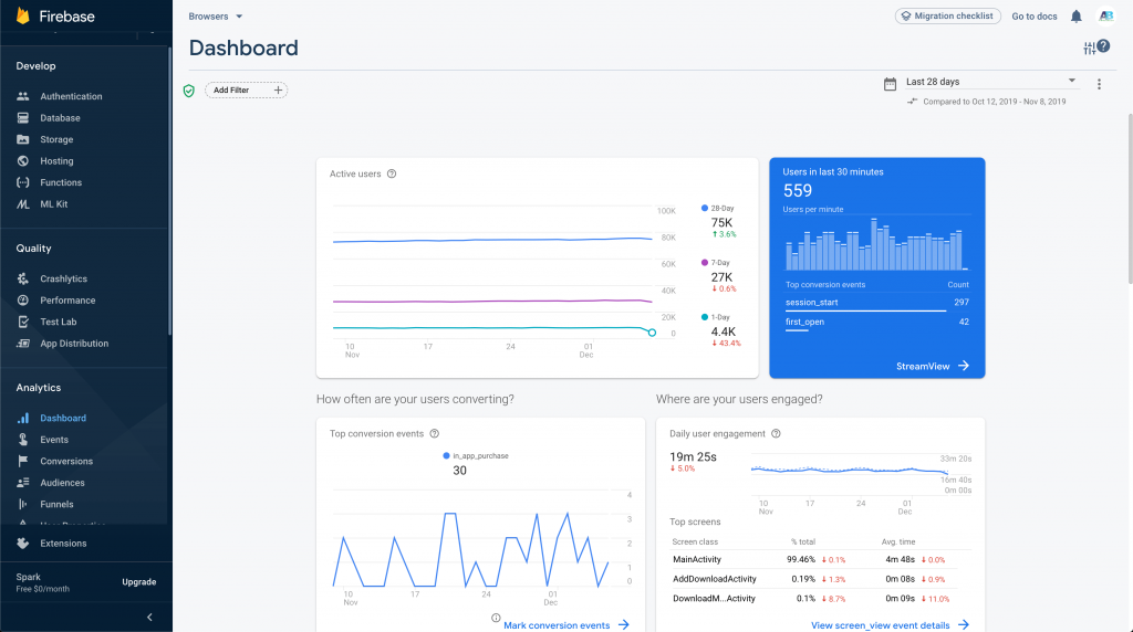 Firebase Analytics Screenshot