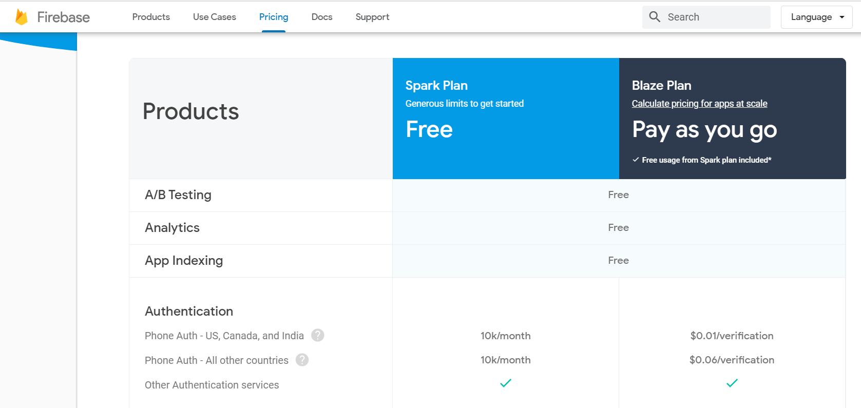 Firebase Pricing FREE