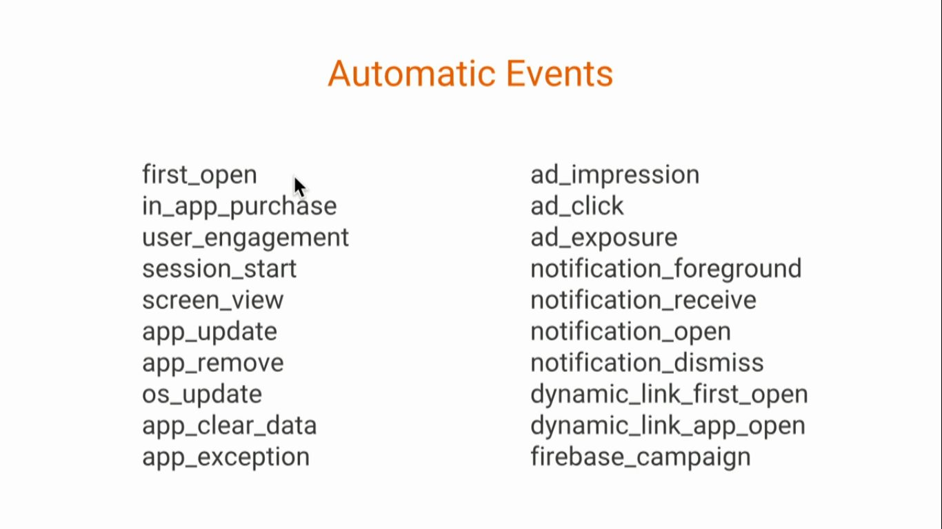 automaic events